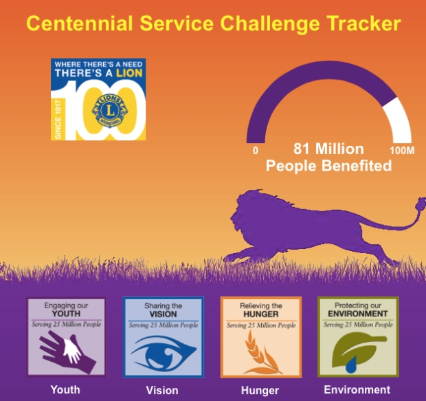 ChallengeTracker